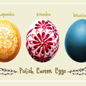 pocztówka Wielkanoc pisanki